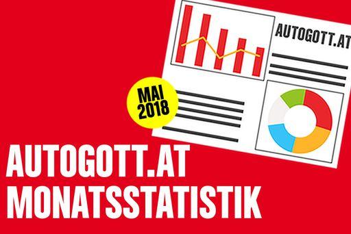 BlogsliderStart-mai
